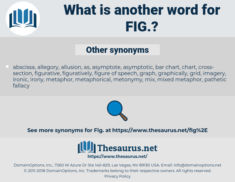 fig, synonym fig, another word for fig, words like fig, thesaurus fig