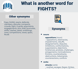 fights, synonym fights, another word for fights, words like fights, thesaurus fights