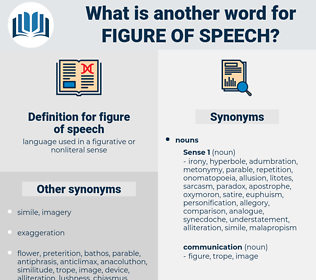 figure of speech, synonym figure of speech, another word for figure of speech, words like figure of speech, thesaurus figure of speech