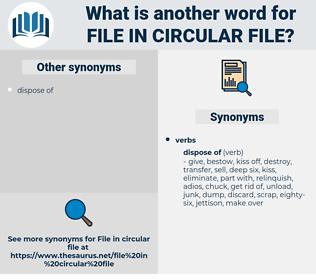 file in circular file, synonym file in circular file, another word for file in circular file, words like file in circular file, thesaurus file in circular file