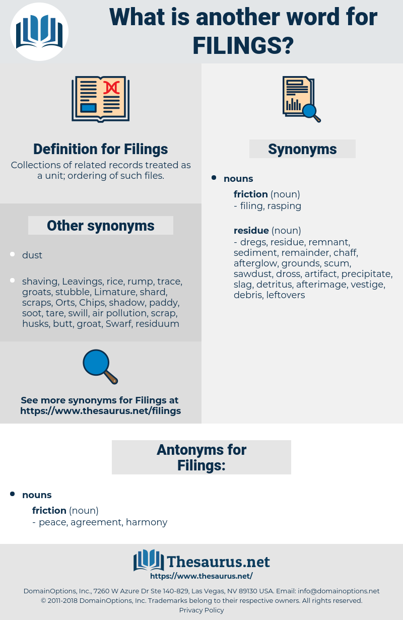 Filings, synonym Filings, another word for Filings, words like Filings, thesaurus Filings