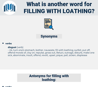 filling with loathing, synonym filling with loathing, another word for filling with loathing, words like filling with loathing, thesaurus filling with loathing