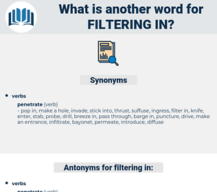 filtering in, synonym filtering in, another word for filtering in, words like filtering in, thesaurus filtering in