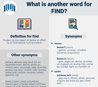 find, synonym find, another word for find, words like find, thesaurus find