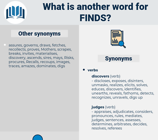 finds, synonym finds, another word for finds, words like finds, thesaurus finds