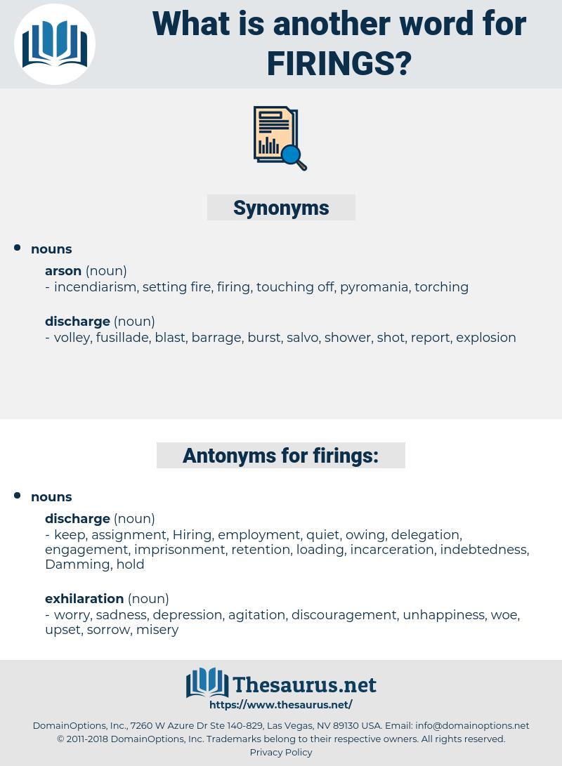 firings, synonym firings, another word for firings, words like firings, thesaurus firings