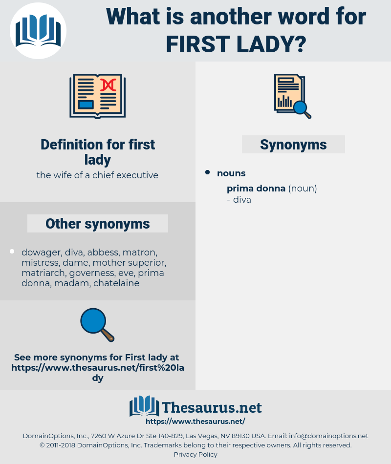 first lady, synonym first lady, another word for first lady, words like first lady, thesaurus first lady