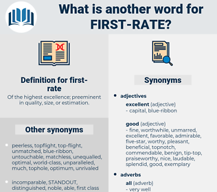 first rate, synonym first rate, another word for first rate, words like first rate, thesaurus first rate