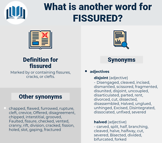 fissured, synonym fissured, another word for fissured, words like fissured, thesaurus fissured