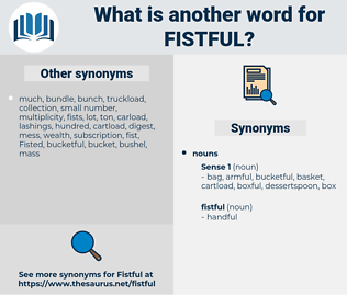 fistful, synonym fistful, another word for fistful, words like fistful, thesaurus fistful