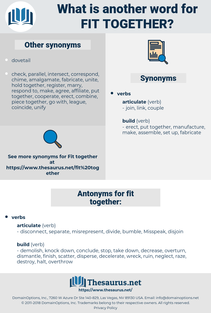 fit together, synonym fit together, another word for fit together, words like fit together, thesaurus fit together