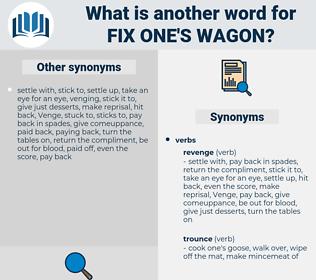 fix one's wagon, synonym fix one's wagon, another word for fix one's wagon, words like fix one's wagon, thesaurus fix one's wagon