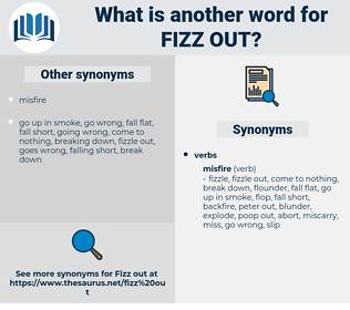 fizz out, synonym fizz out, another word for fizz out, words like fizz out, thesaurus fizz out
