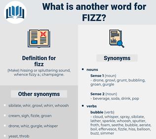 fizz, synonym fizz, another word for fizz, words like fizz, thesaurus fizz