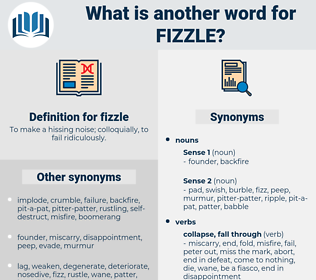 fizzle, synonym fizzle, another word for fizzle, words like fizzle, thesaurus fizzle