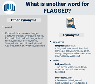 Flagged, synonym Flagged, another word for Flagged, words like Flagged, thesaurus Flagged
