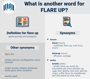 flare up, synonym flare up, another word for flare up, words like flare up, thesaurus flare up