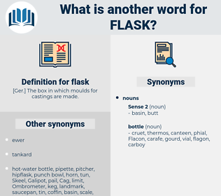 flask, synonym flask, another word for flask, words like flask, thesaurus flask