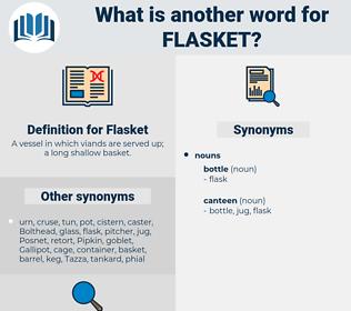 Flasket, synonym Flasket, another word for Flasket, words like Flasket, thesaurus Flasket
