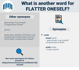 flatter oneself, synonym flatter oneself, another word for flatter oneself, words like flatter oneself, thesaurus flatter oneself