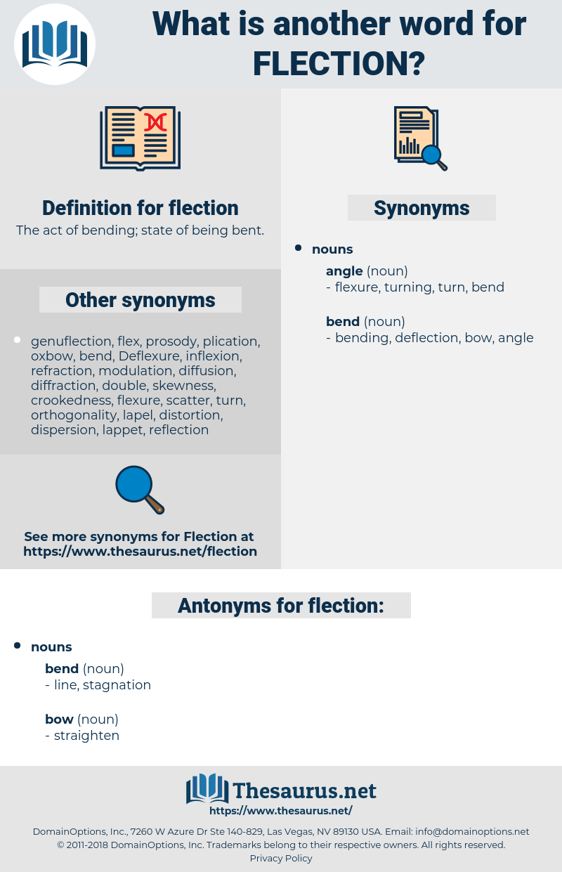 flection, synonym flection, another word for flection, words like flection, thesaurus flection