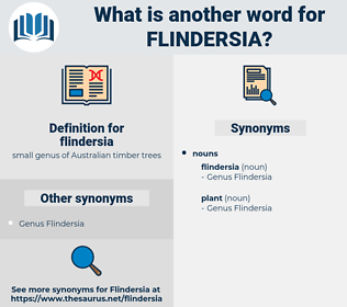 flindersia, synonym flindersia, another word for flindersia, words like flindersia, thesaurus flindersia