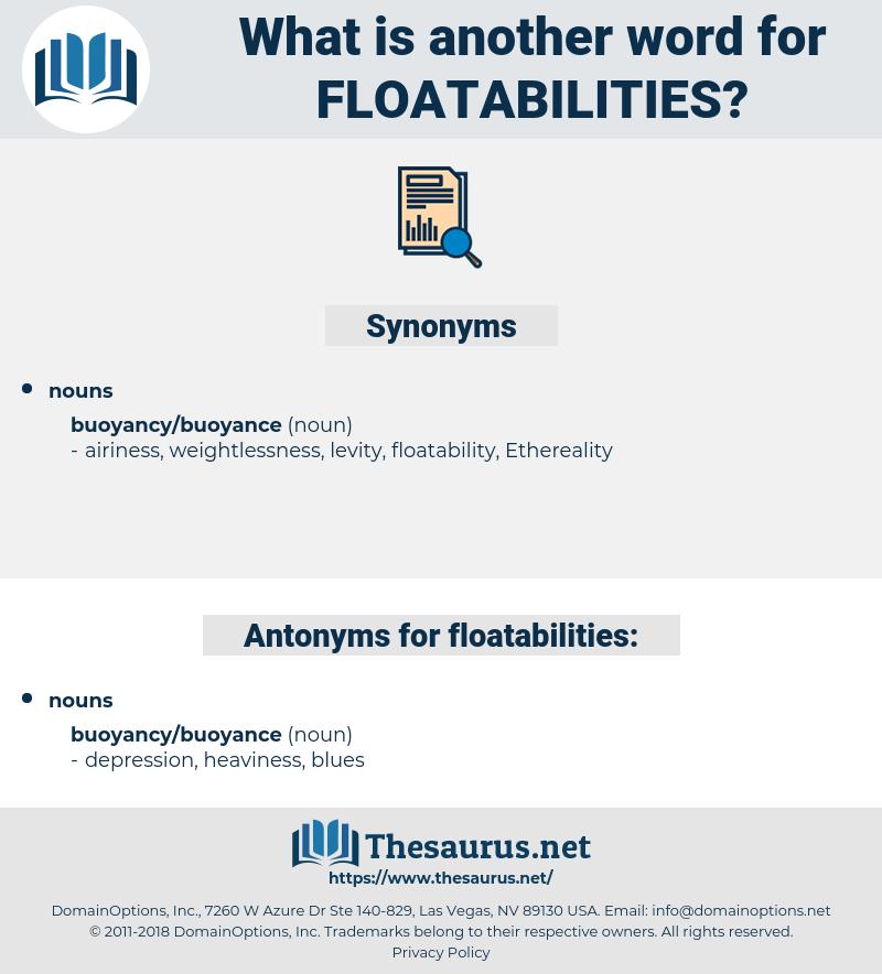 floatabilities, synonym floatabilities, another word for floatabilities, words like floatabilities, thesaurus floatabilities
