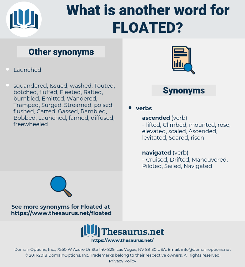 Floated, synonym Floated, another word for Floated, words like Floated, thesaurus Floated