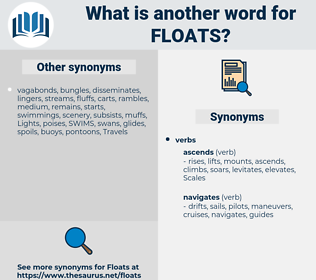 floats, synonym floats, another word for floats, words like floats, thesaurus floats