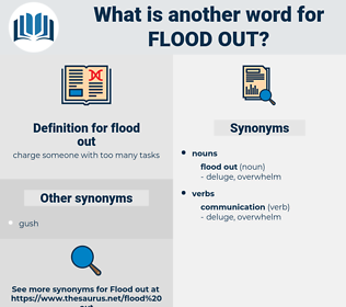 flood out, synonym flood out, another word for flood out, words like flood out, thesaurus flood out