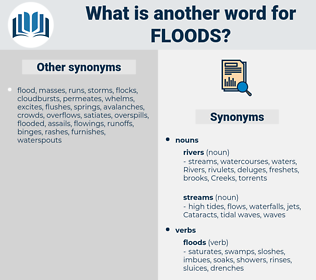 Floods, synonym Floods, another word for Floods, words like Floods, thesaurus Floods