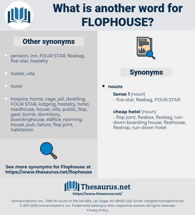 flophouse, synonym flophouse, another word for flophouse, words like flophouse, thesaurus flophouse