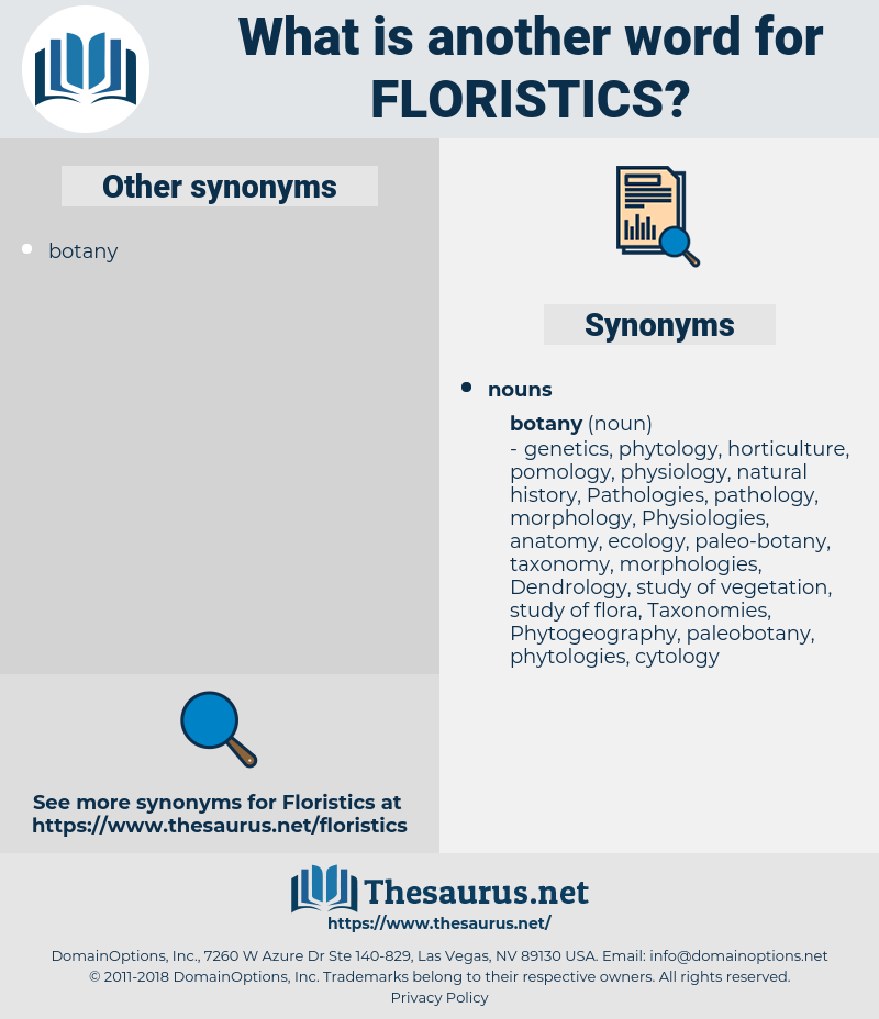 floristics, synonym floristics, another word for floristics, words like floristics, thesaurus floristics