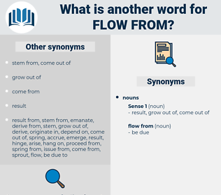 flow from, synonym flow from, another word for flow from, words like flow from, thesaurus flow from