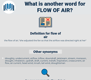 flow of air, synonym flow of air, another word for flow of air, words like flow of air, thesaurus flow of air