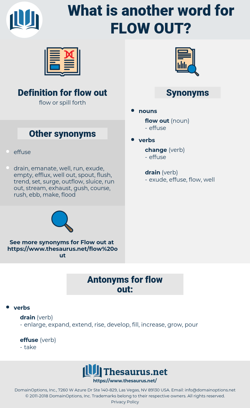 flow out, synonym flow out, another word for flow out, words like flow out, thesaurus flow out