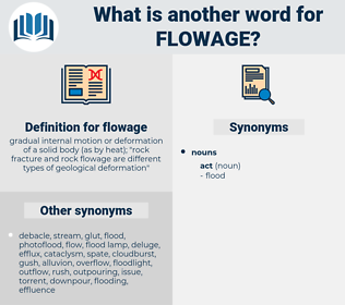 flowage, synonym flowage, another word for flowage, words like flowage, thesaurus flowage