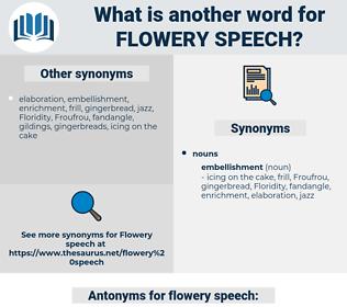 flowery speech, synonym flowery speech, another word for flowery speech, words like flowery speech, thesaurus flowery speech