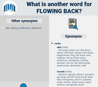 flowing back, synonym flowing back, another word for flowing back, words like flowing back, thesaurus flowing back