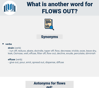 flows out, synonym flows out, another word for flows out, words like flows out, thesaurus flows out