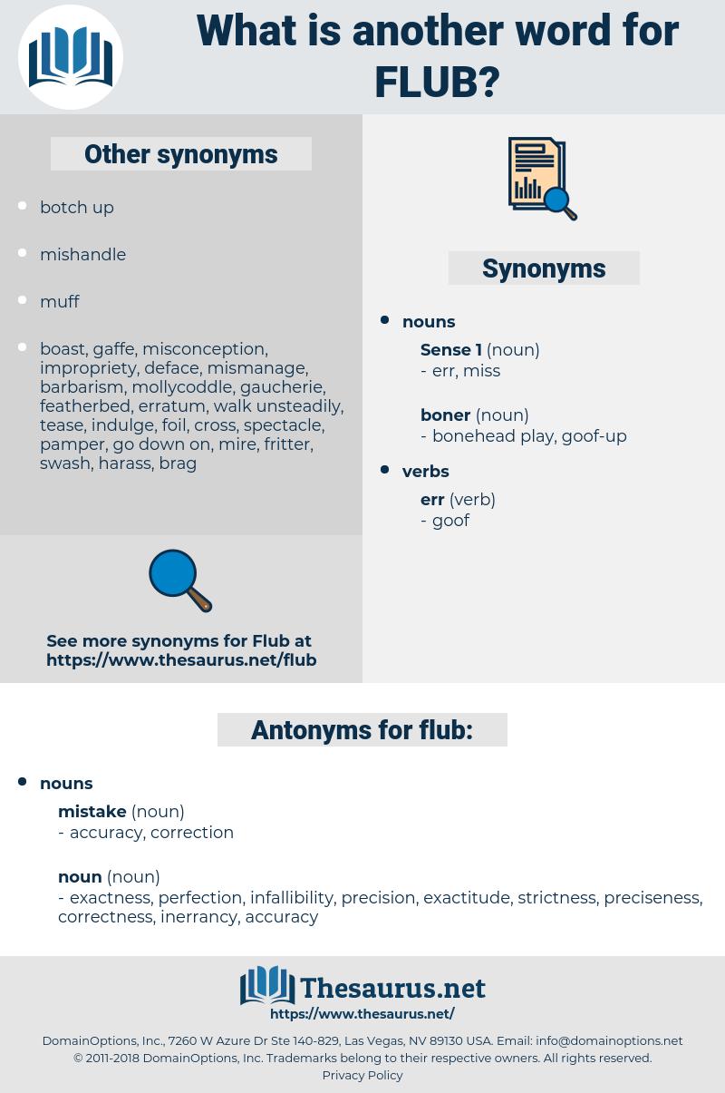 flub, synonym flub, another word for flub, words like flub, thesaurus flub