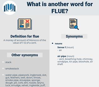 flue, synonym flue, another word for flue, words like flue, thesaurus flue