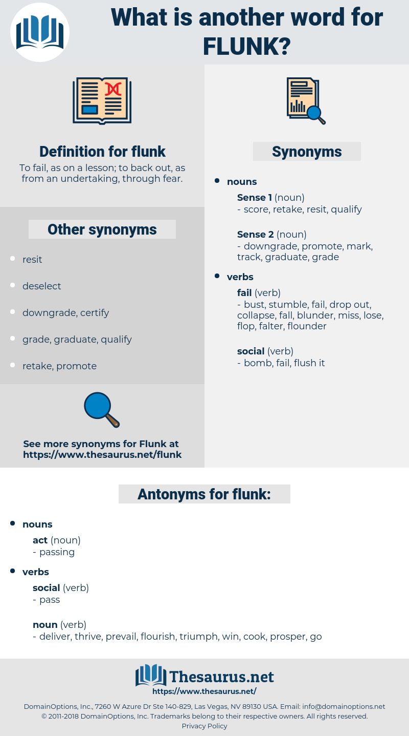 flunk, synonym flunk, another word for flunk, words like flunk, thesaurus flunk