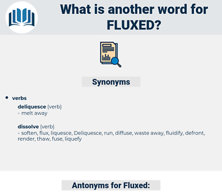 Fluxed, synonym Fluxed, another word for Fluxed, words like Fluxed, thesaurus Fluxed