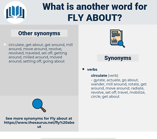 fly about, synonym fly about, another word for fly about, words like fly about, thesaurus fly about