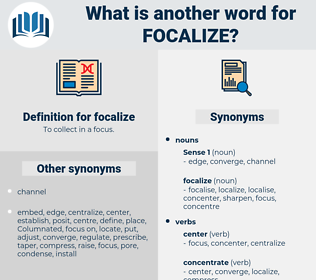 focalize, synonym focalize, another word for focalize, words like focalize, thesaurus focalize