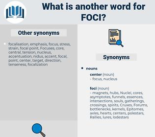 Foci, synonym Foci, another word for Foci, words like Foci, thesaurus Foci