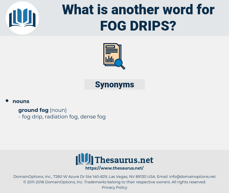 fog drips, synonym fog drips, another word for fog drips, words like fog drips, thesaurus fog drips