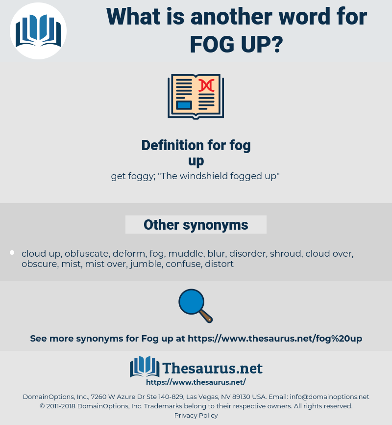 fog up, synonym fog up, another word for fog up, words like fog up, thesaurus fog up