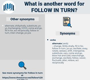 follow in turn, synonym follow in turn, another word for follow in turn, words like follow in turn, thesaurus follow in turn